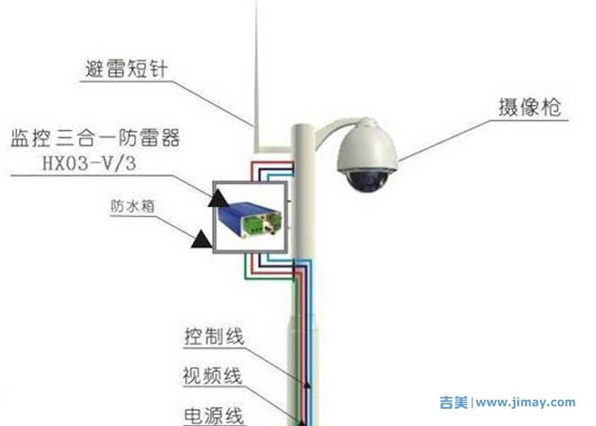 安防视频监控前端防雷