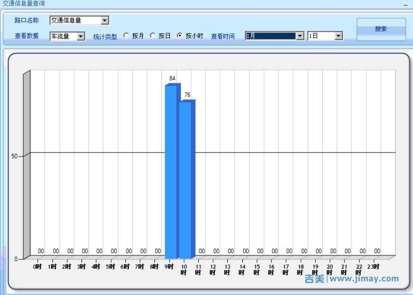 AI视频分析算法架构的交通事件检测系统