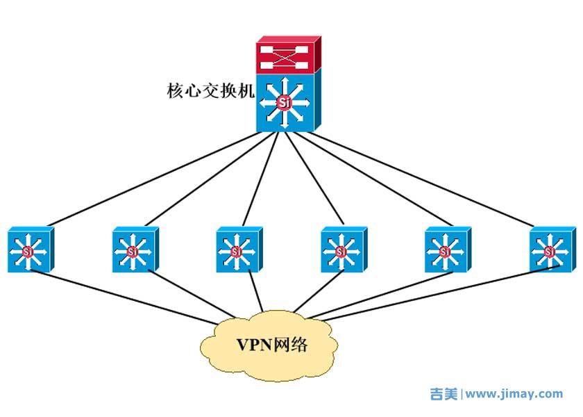 交通视频监控系统如何设计专用网络结构