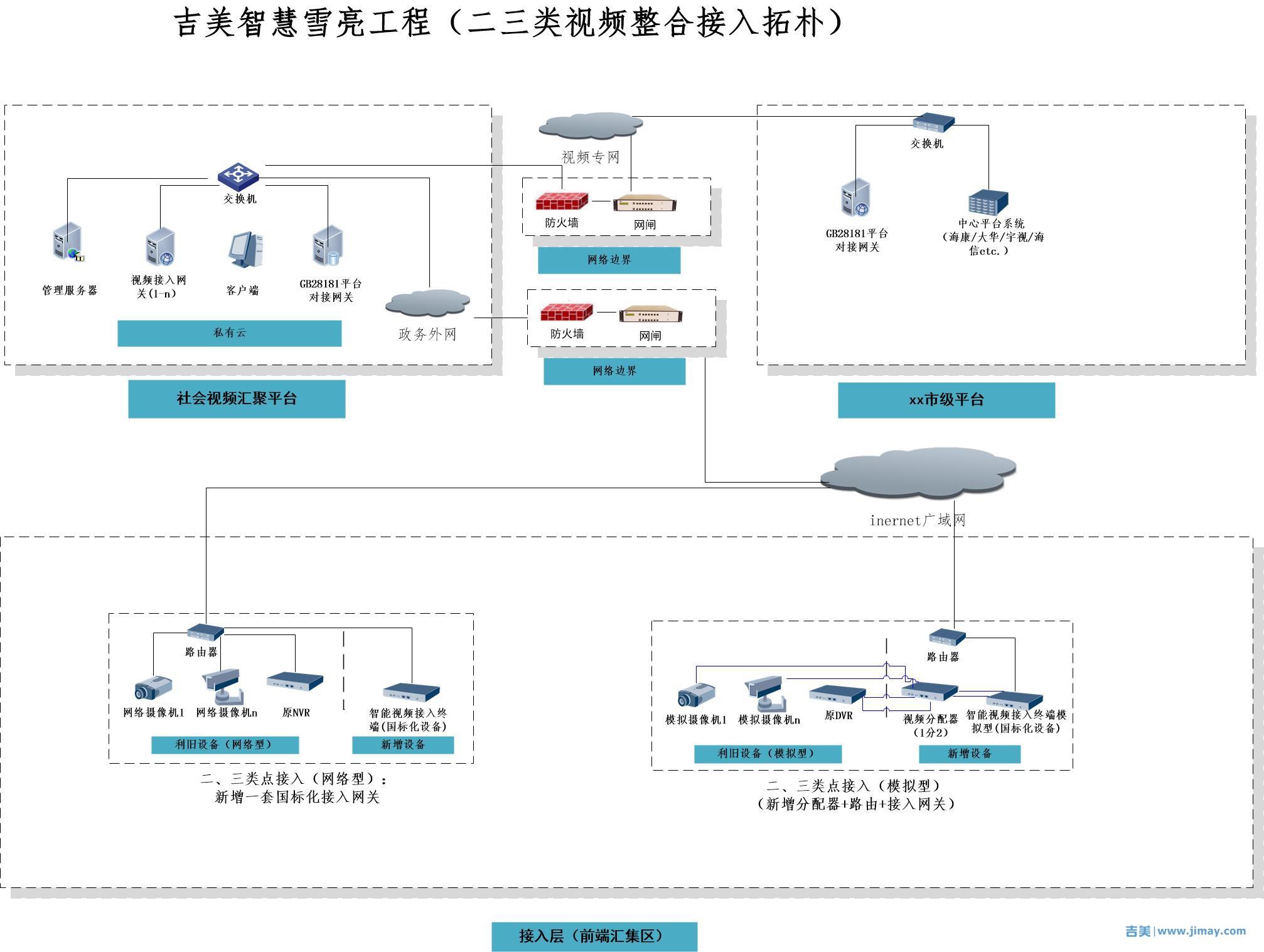 海康NVR的EHOME协议(ISUP协议)的实质及项目应用场景