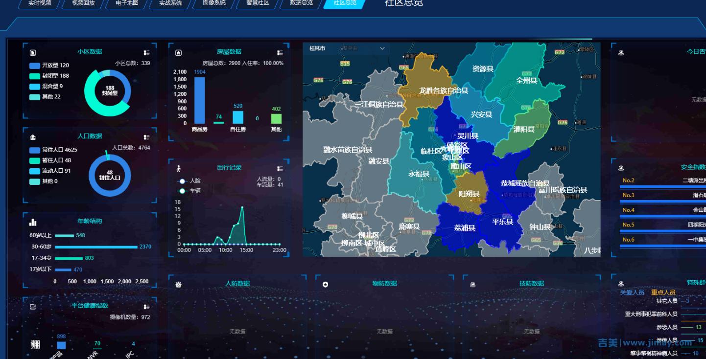 远程视频监控软件主界面
