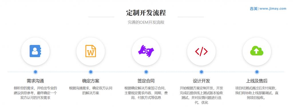 综合安防管理平台(视频监控平台软件)OEM定制开发