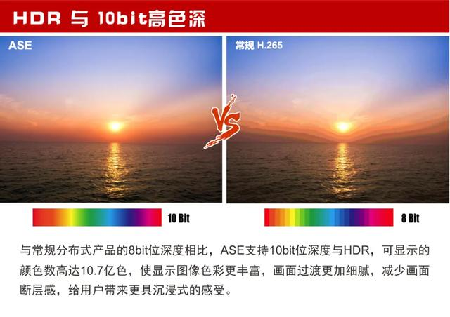 画质 和 码率,何以得兼?一文读懂ASE计算机屏幕编码技术!