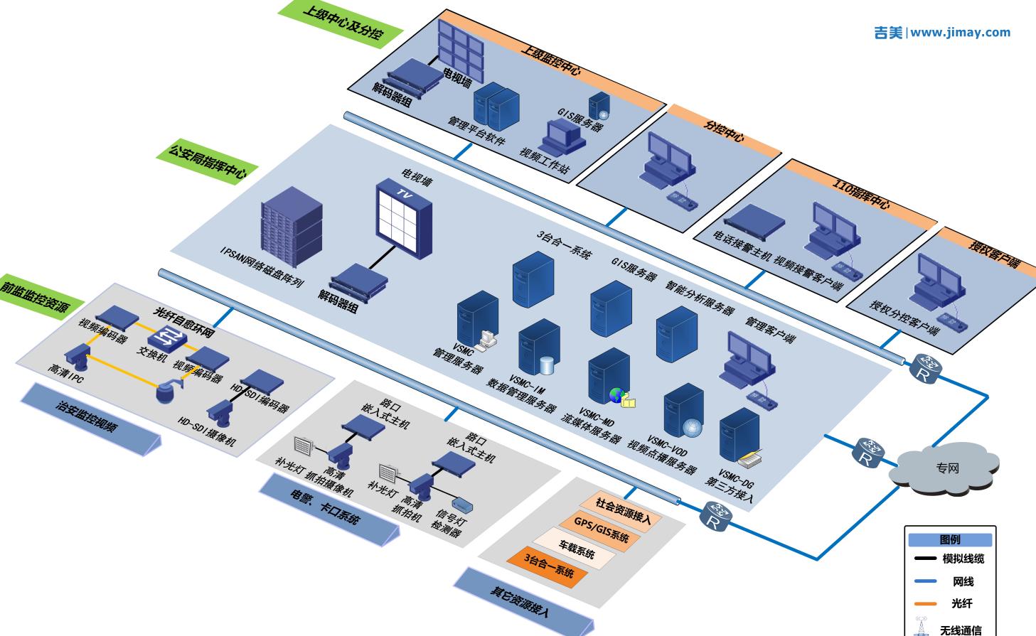 解析一体化安防视频监控平台发展新趋势