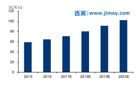 2021年中国安防安防视频监控市场发展趋势向好