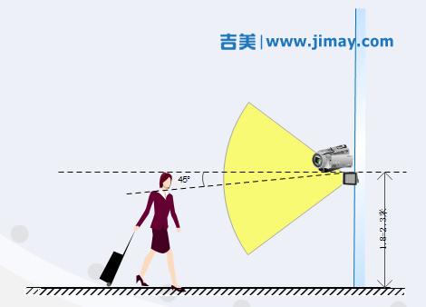 监控摄像头安装基础知识+补光灯安装技巧