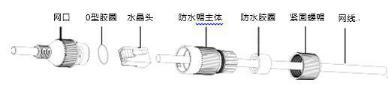 安防安防视频监控系统施工方案(含实施图片)