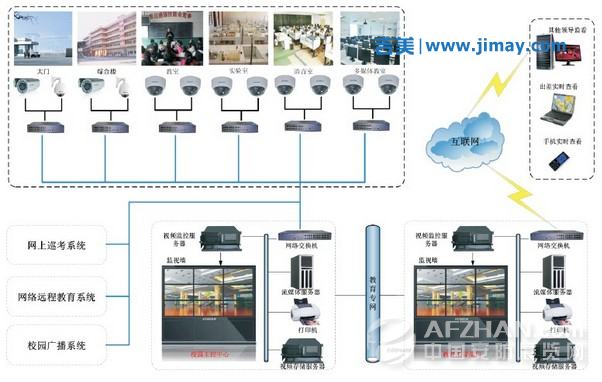 中瀛鑫智能视频安防监控系统献力教育行业