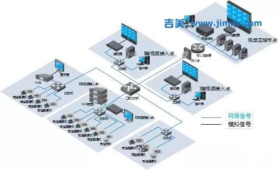 铁路高清安防安防视频监控系统解决方案