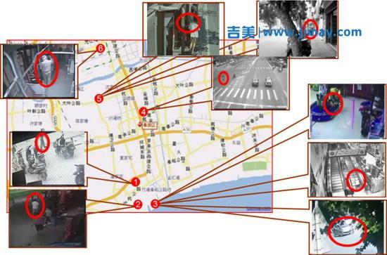 雪亮工程需要整合的主要安防视频监控系统类型