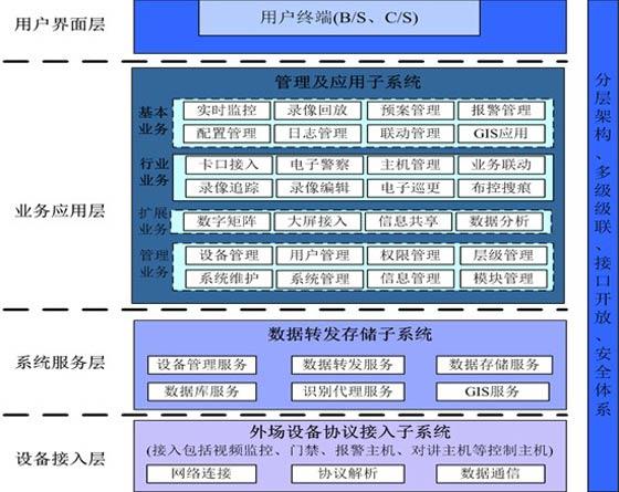 大华助力昆明富民县区安防安防视频监控系统建设
