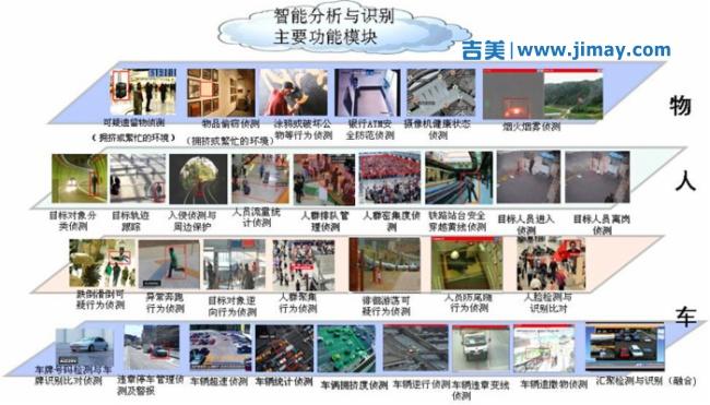 华天成科技-大庆石化分公司化工一厂智能安防安防视频监控系统的方案